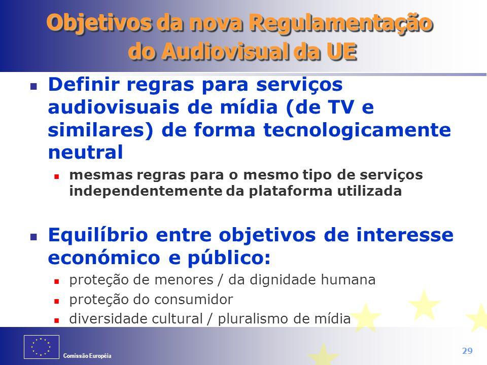 Objetivos da nova Regulamentação do Audiovisual da UE