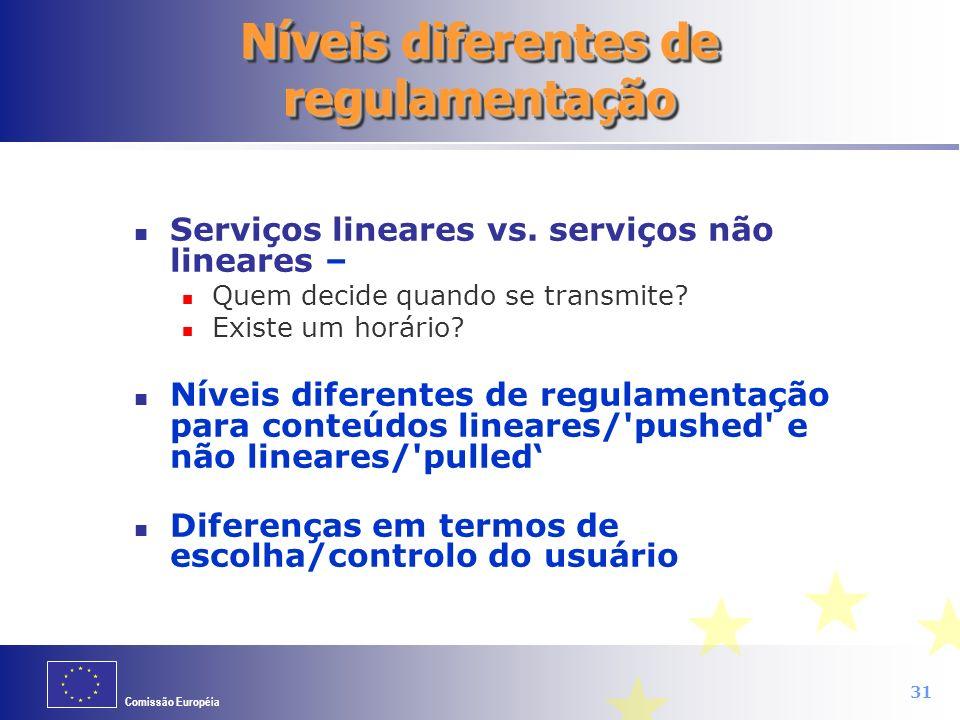 Níveis diferentes de regulamentação