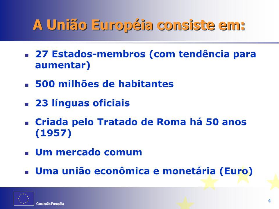 A União Européia consiste em: