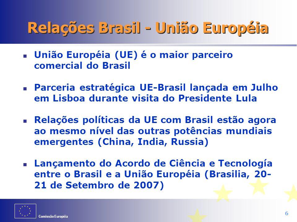 Relações Brasil - União Européia