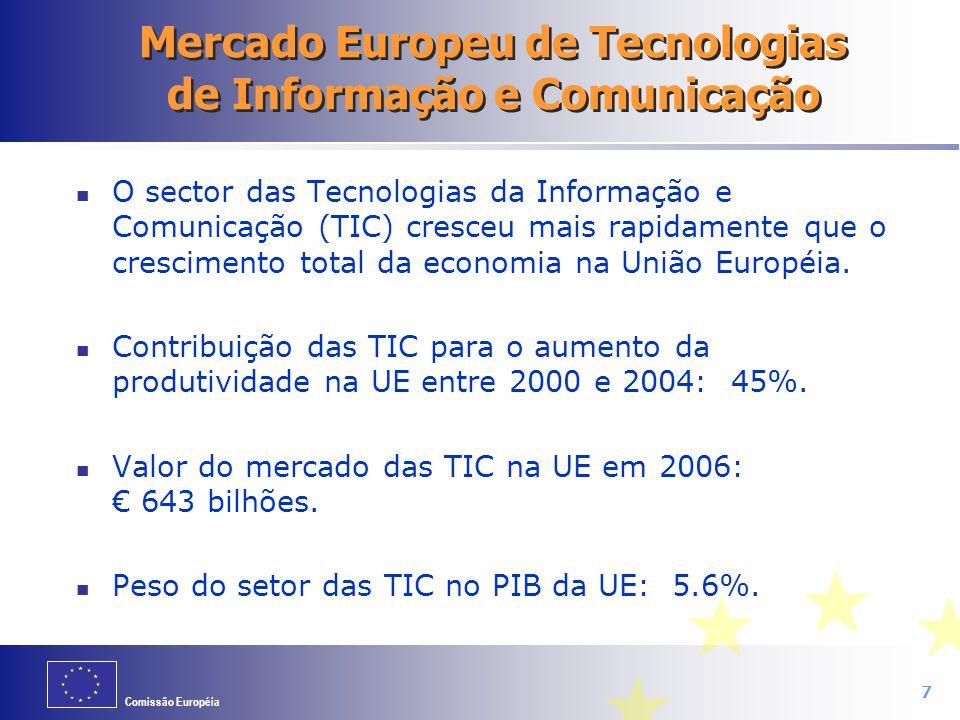Mercado Europeu de Tecnologias de Informação e Comunicação