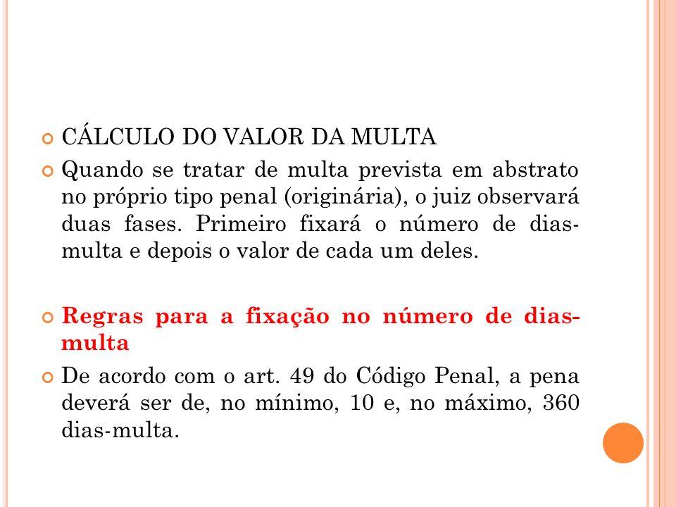 CÁLCULO DO VALOR DA MULTA