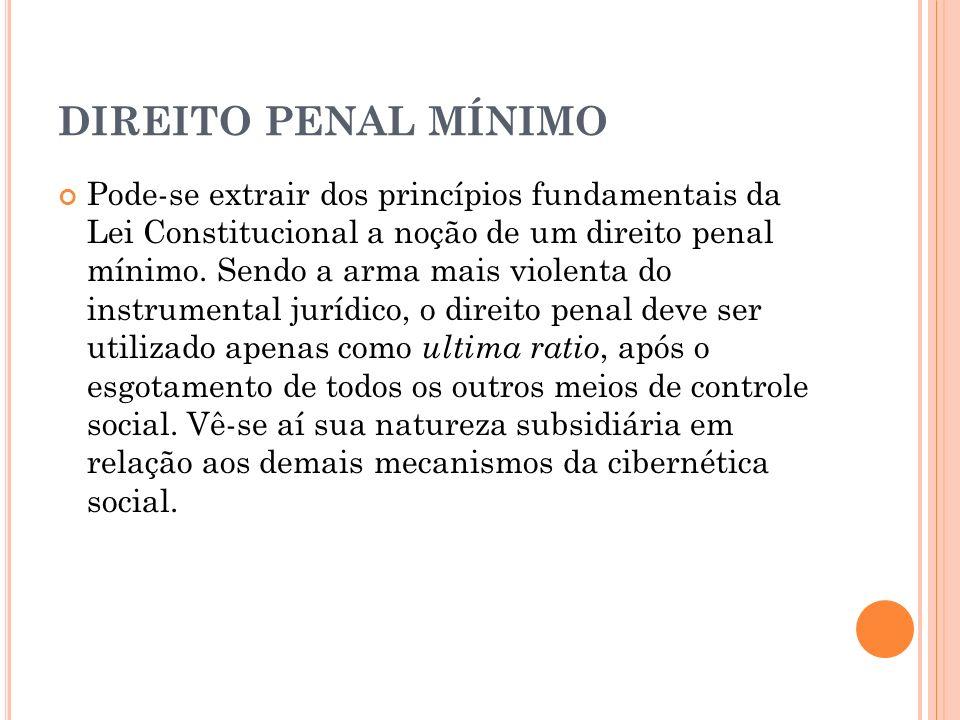 DIREITO PENAL MÍNIMO