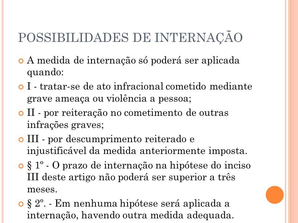 POSSIBILIDADES DE INTERNAÇÃO