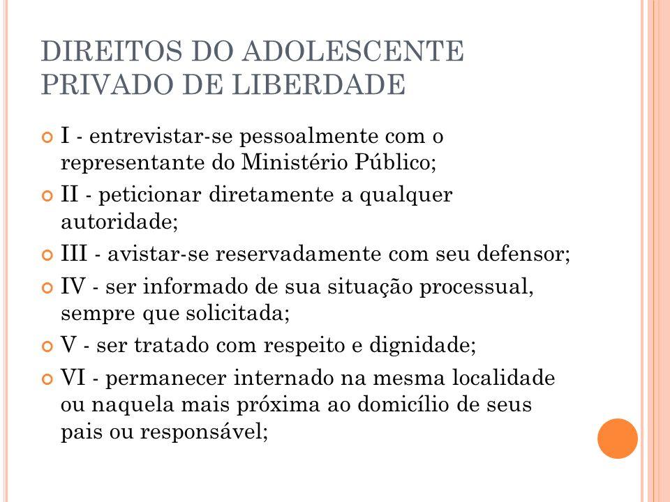 DIREITOS DO ADOLESCENTE PRIVADO DE LIBERDADE
