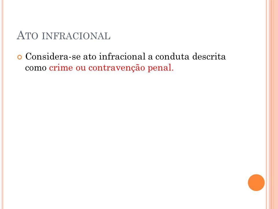 Ato infracional Considera-se ato infracional a conduta descrita como crime ou contravenção penal.