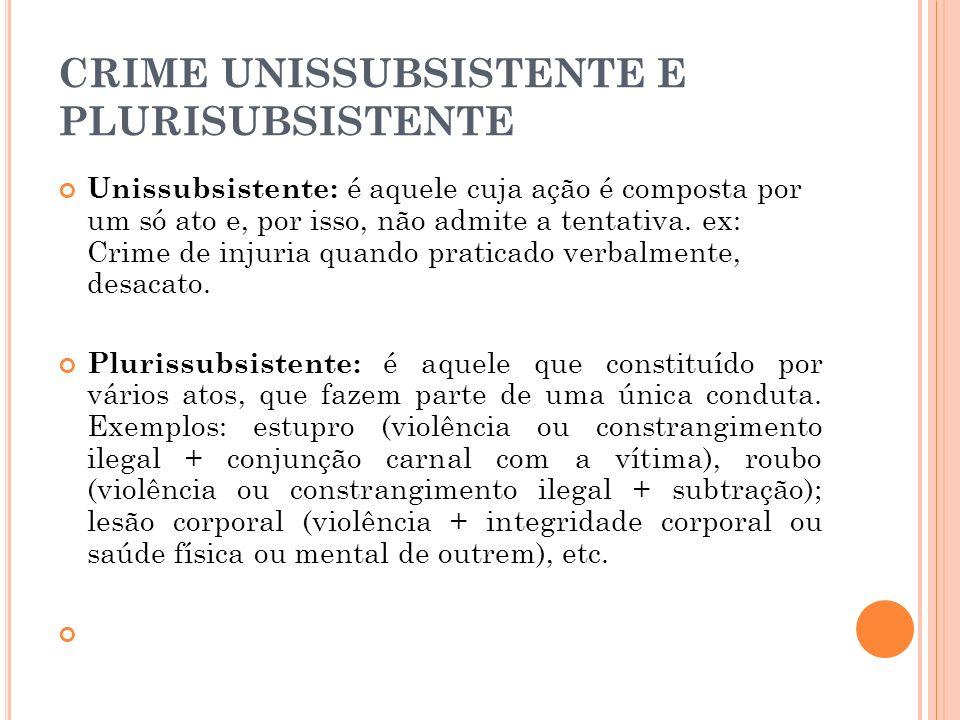 CRIME UNISSUBSISTENTE E PLURISUBSISTENTE