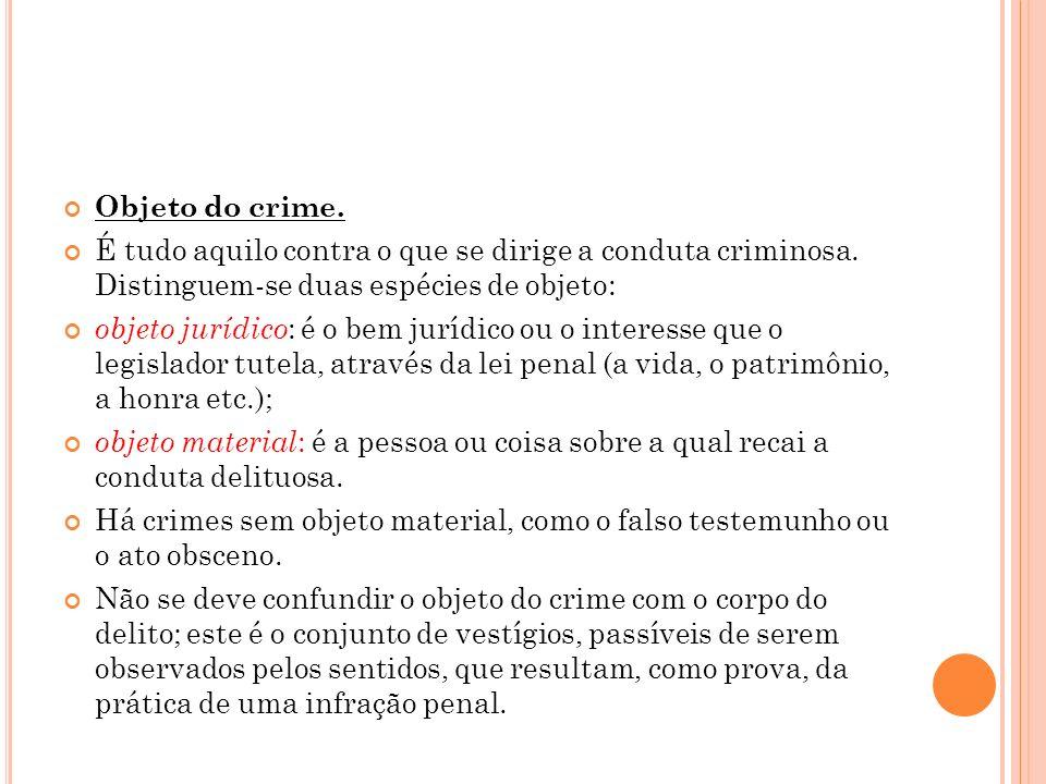 Objeto do crime. É tudo aquilo contra o que se dirige a conduta criminosa. Distinguem-se duas espécies de objeto: