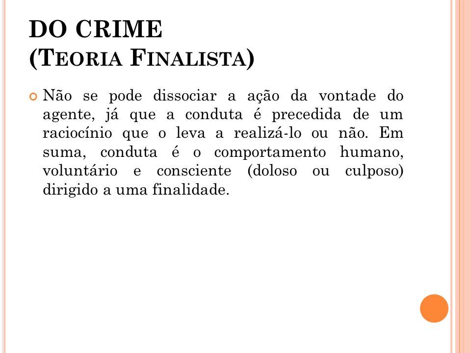 DO CRIME (Teoria Finalista)