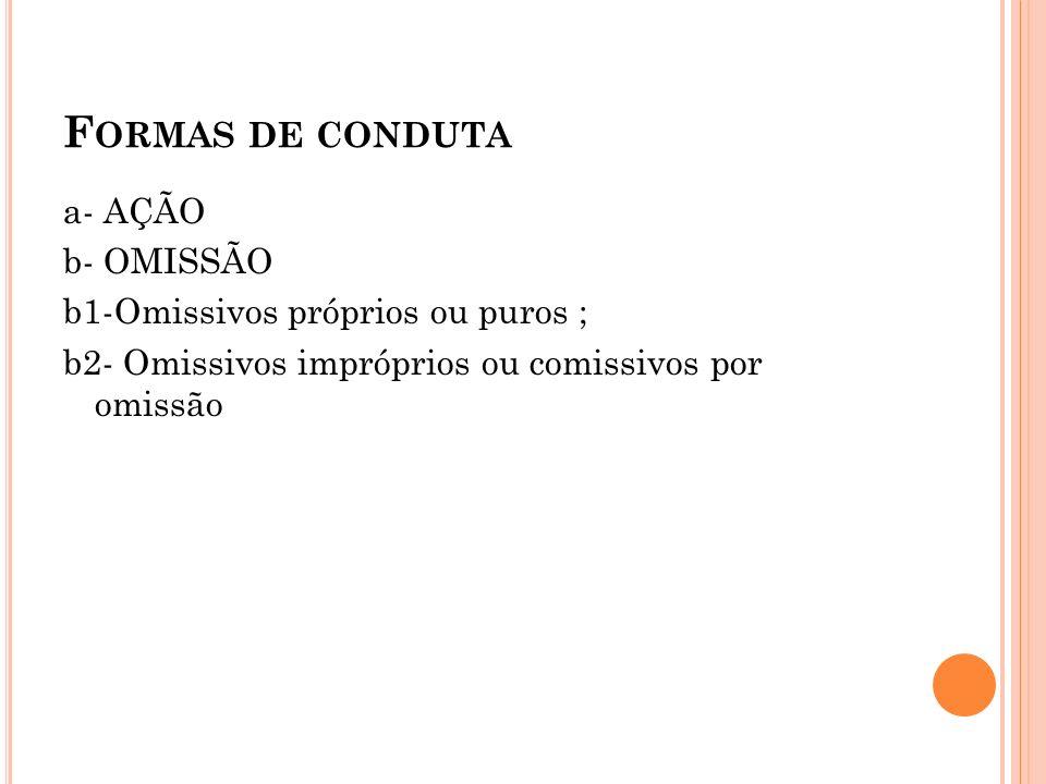 Formas de conduta a- AÇÃO b- OMISSÃO b1-Omissivos próprios ou puros ; b2- Omissivos impróprios ou comissivos por omissão
