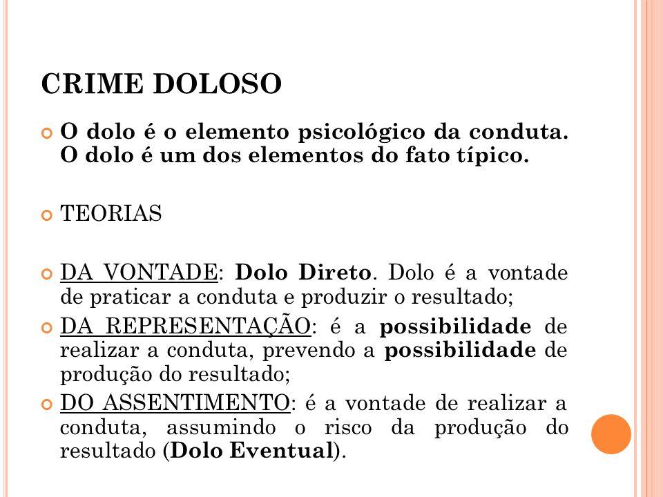 CRIME DOLOSOO dolo é o elemento psicológico da conduta. O dolo é um dos elementos do fato típico. TEORIAS.