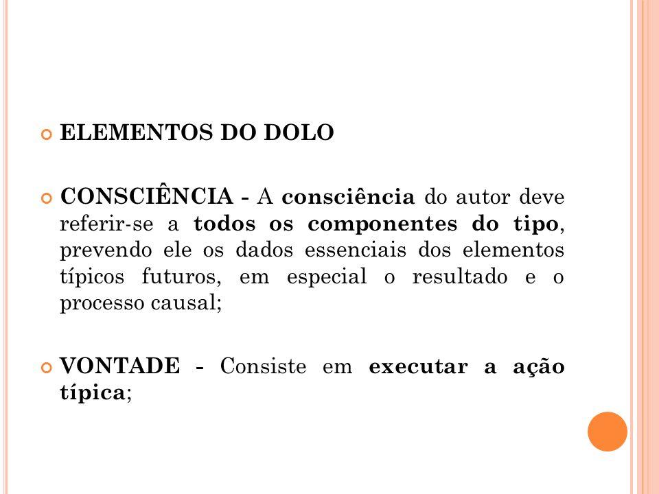 ELEMENTOS DO DOLO