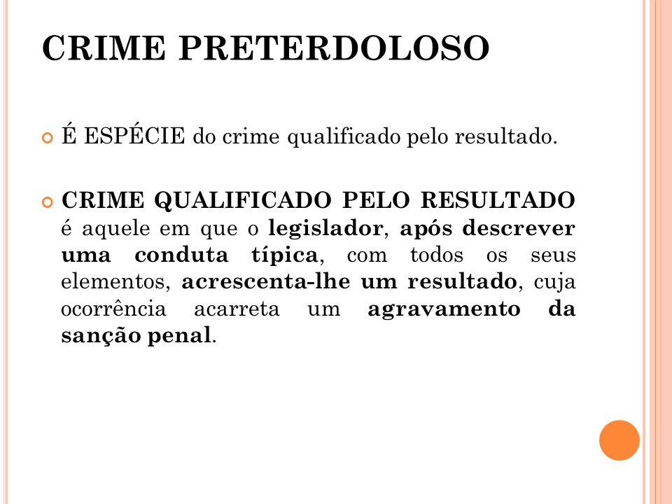 CRIME PRETERDOLOSO É ESPÉCIE do crime qualificado pelo resultado.