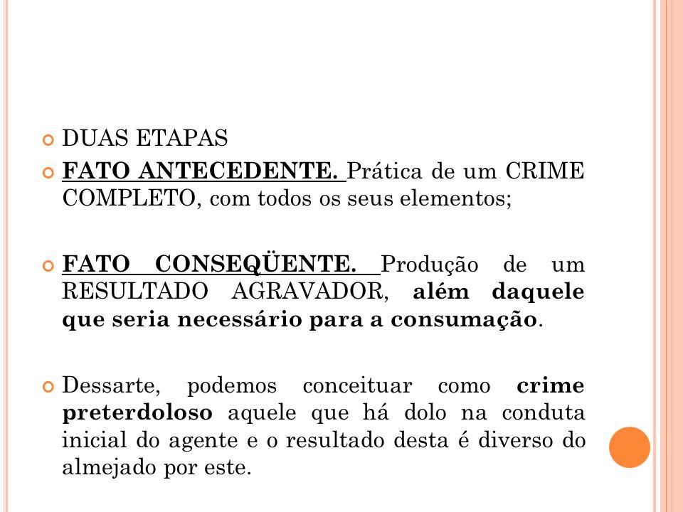 DUAS ETAPASFATO ANTECEDENTE. Prática de um CRIME COMPLETO, com todos os seus elementos;
