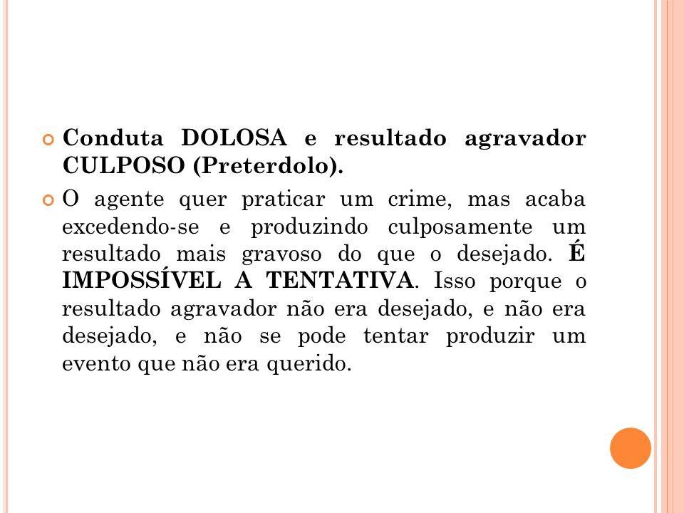 Conduta DOLOSA e resultado agravador CULPOSO (Preterdolo).