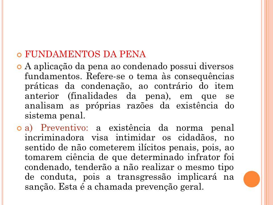 FUNDAMENTOS DA PENA