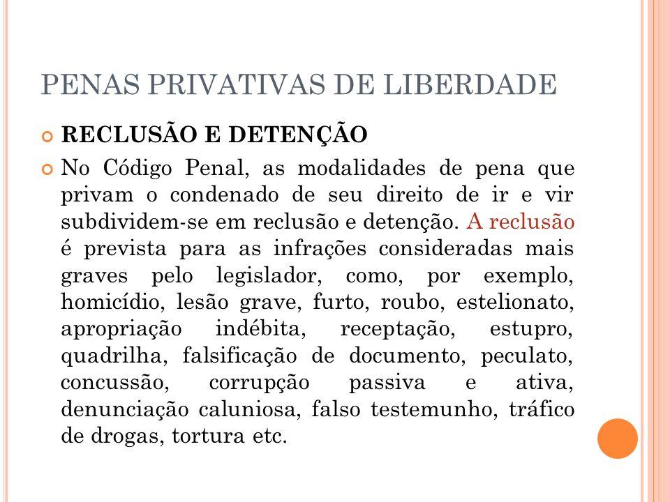 PENAS PRIVATIVAS DE LIBERDADE