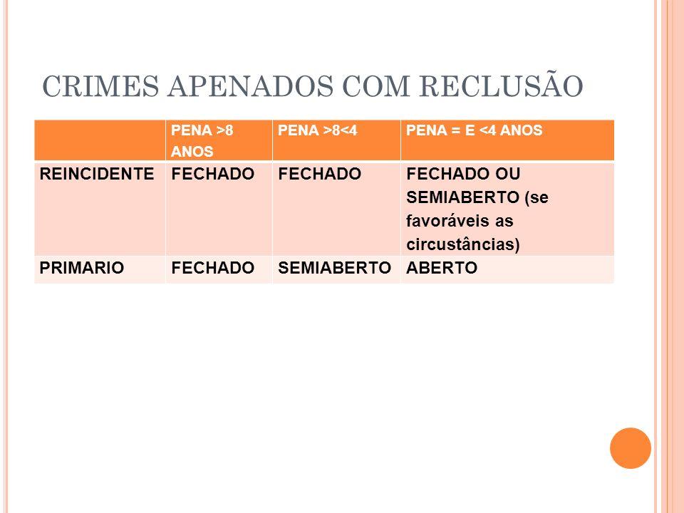 CRIMES APENADOS COM RECLUSÃO
