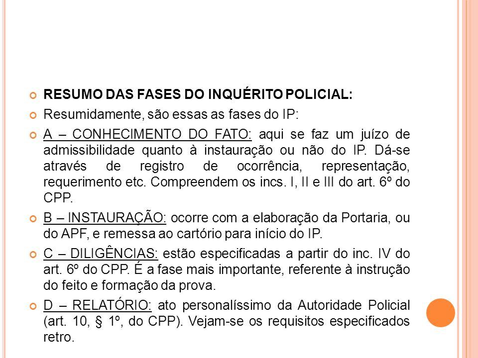 RESUMO DAS FASES DO INQUÉRITO POLICIAL: