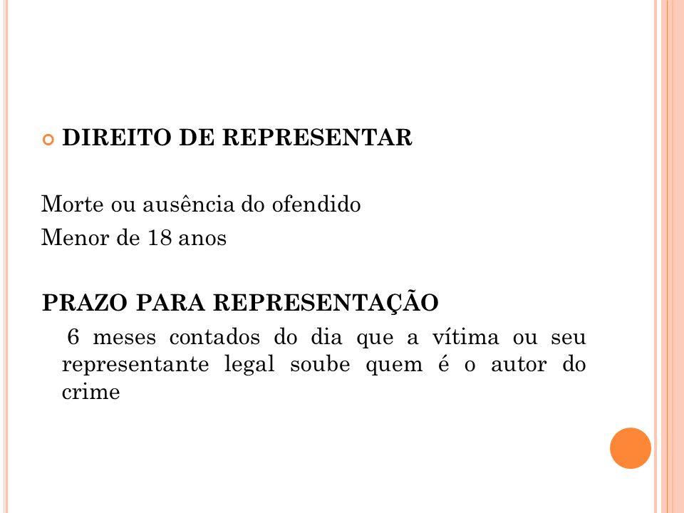 DIREITO DE REPRESENTAR