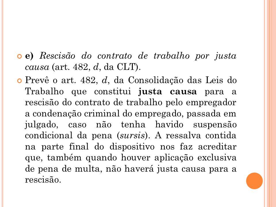 e) Rescisão do contrato de trabalho por justa causa (art