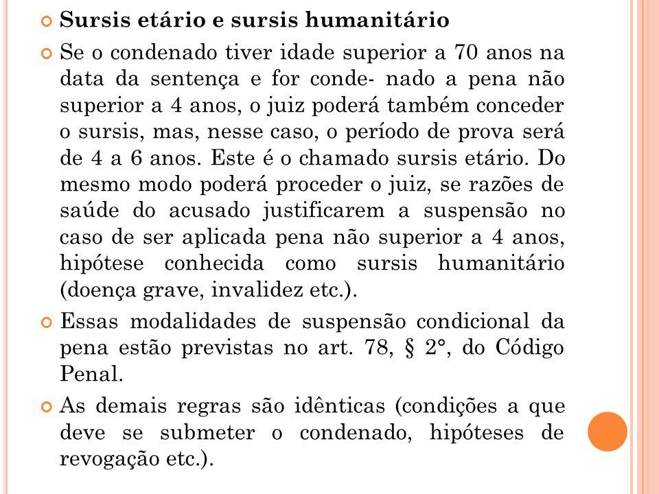 Sursis etário e sursis humanitário