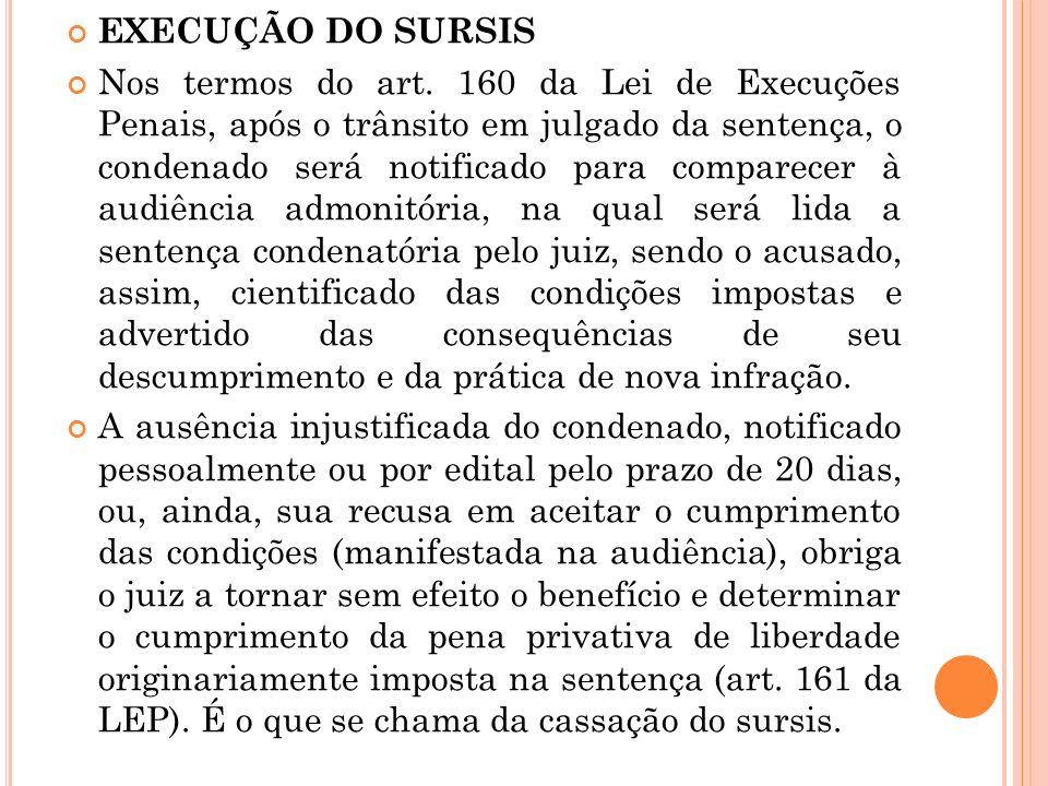 EXECUÇÃO DO SURSIS