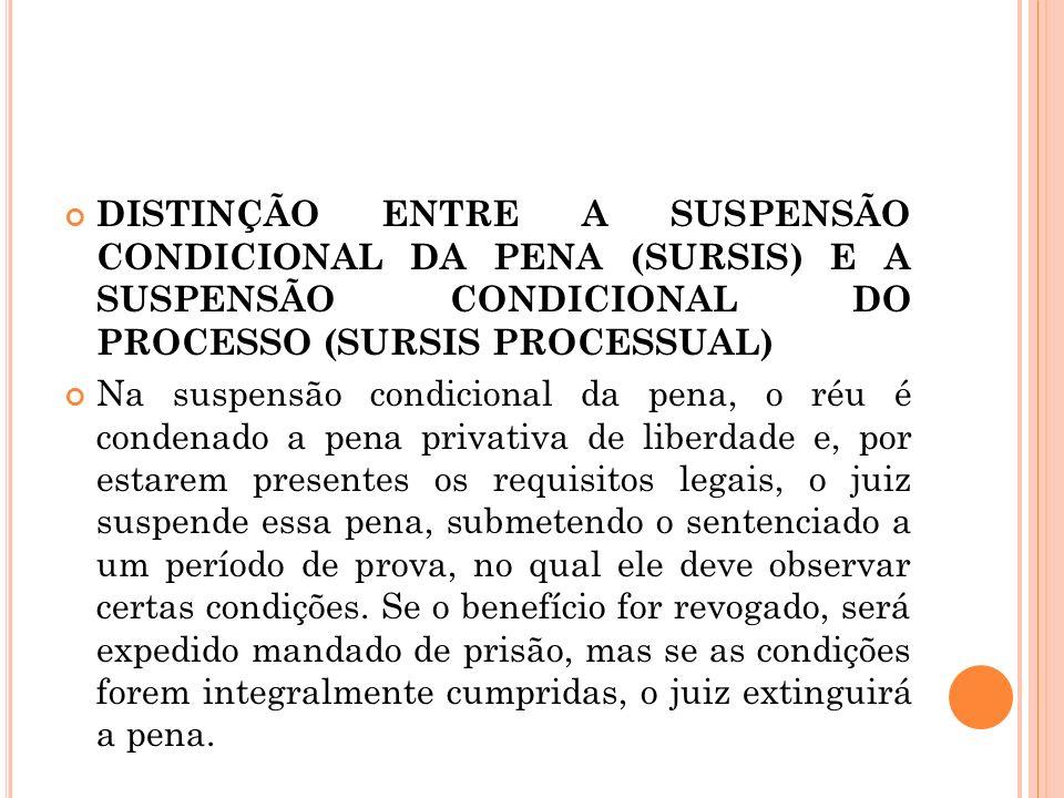 DISTINÇÃO ENTRE A SUSPENSÃO CONDICIONAL DA PENA (SURSIS) E A SUSPENSÃO CONDICIONAL DO PROCESSO (SURSIS PROCESSUAL)