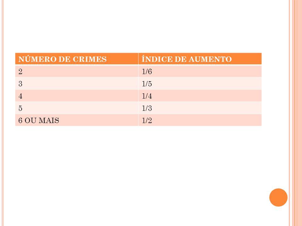 NÚMERO DE CRIMES ÍNDICE DE AUMENTO 2 1/6 3 1/5 4 1/4 5 1/3 6 OU MAIS 1/2