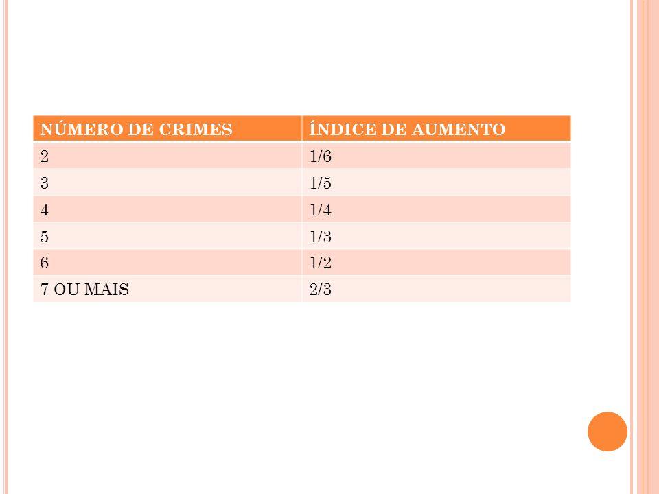NÚMERO DE CRIMES ÍNDICE DE AUMENTO 2 1/6 3 1/5 4 1/4 5 1/3 6 1/2 7 OU MAIS 2/3