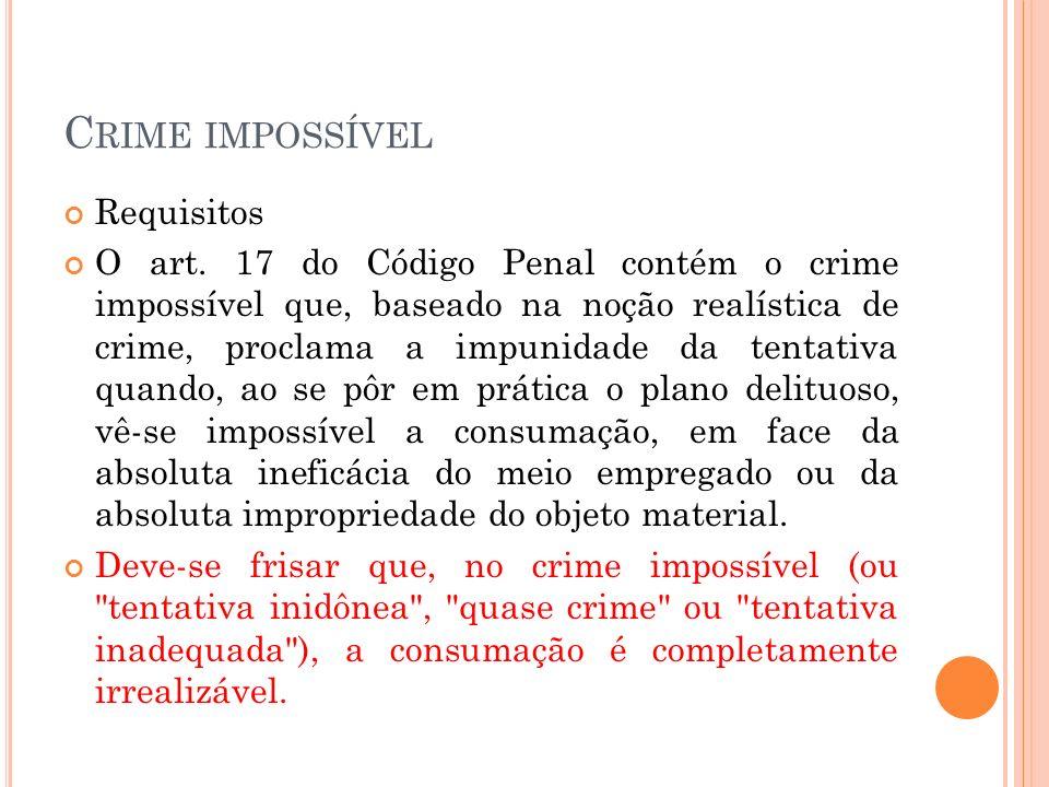 Crime impossível Requisitos
