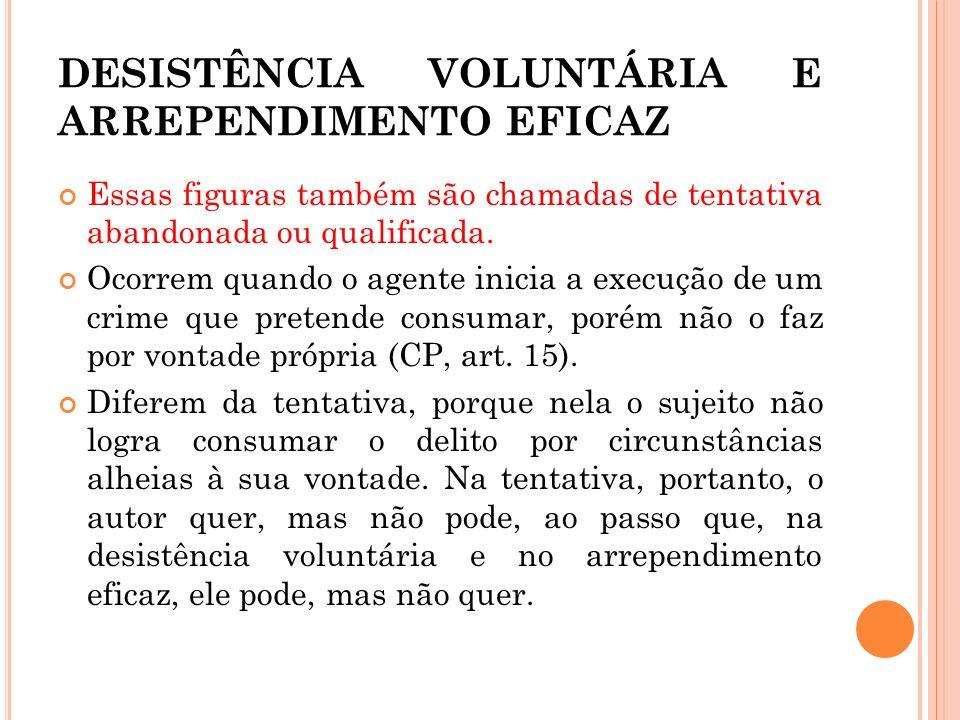DESISTÊNCIA VOLUNTÁRIA E ARREPENDIMENTO EFICAZ