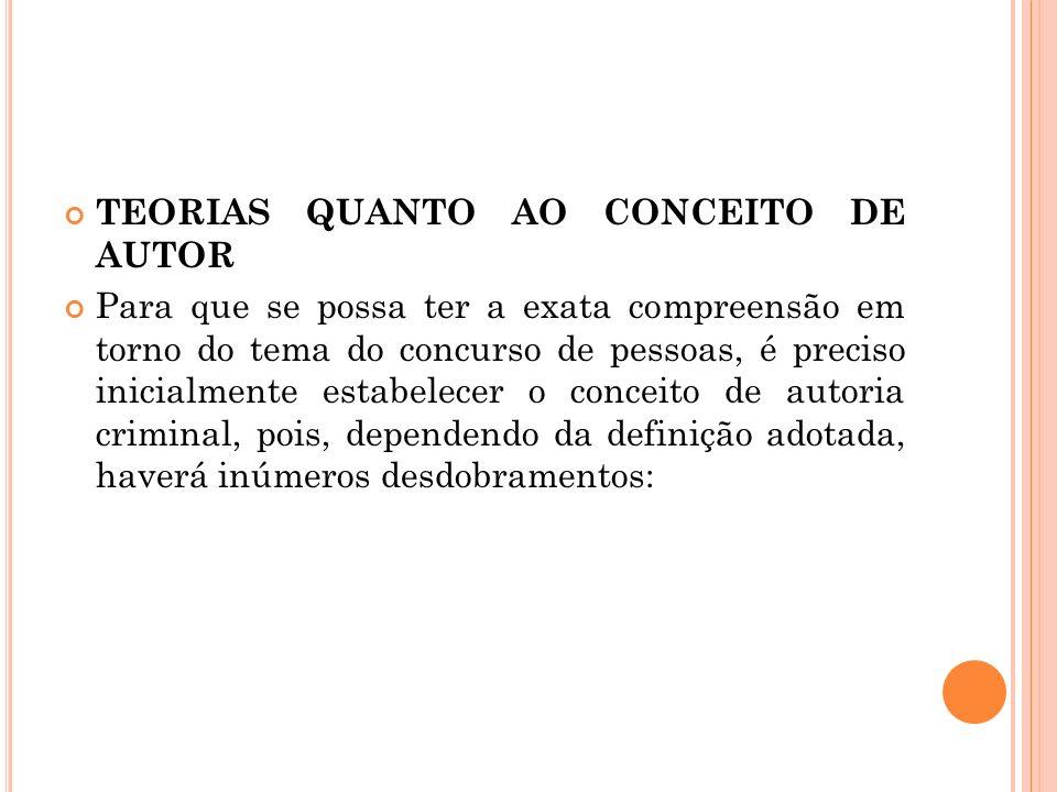 TEORIAS QUANTO AO CONCEITO DE AUTOR