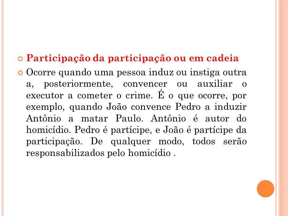 Participação da participação ou em cadeia
