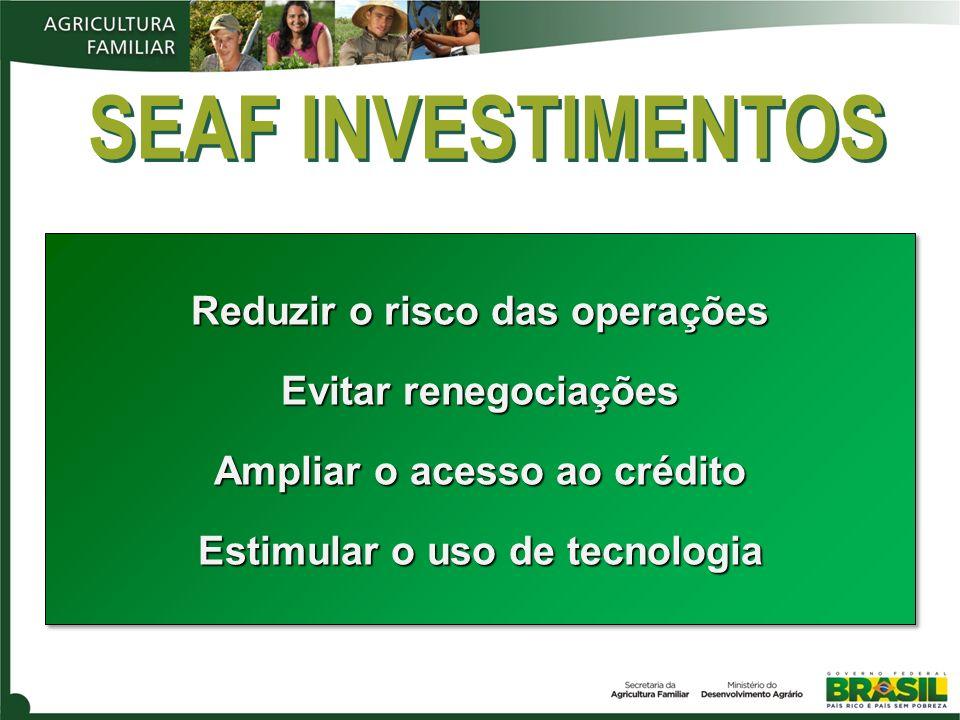 SEAF INVESTIMENTOS Reduzir o risco das operações Evitar renegociações
