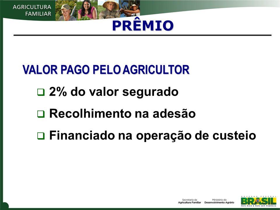 PRÊMIO VALOR PAGO PELO AGRICULTOR 2% do valor segurado