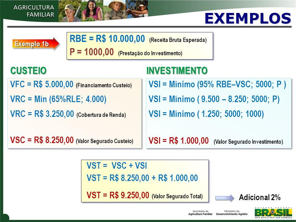 EXEMPLOS RBE = R$ 10.000,00 (Receita Bruta Esperada)