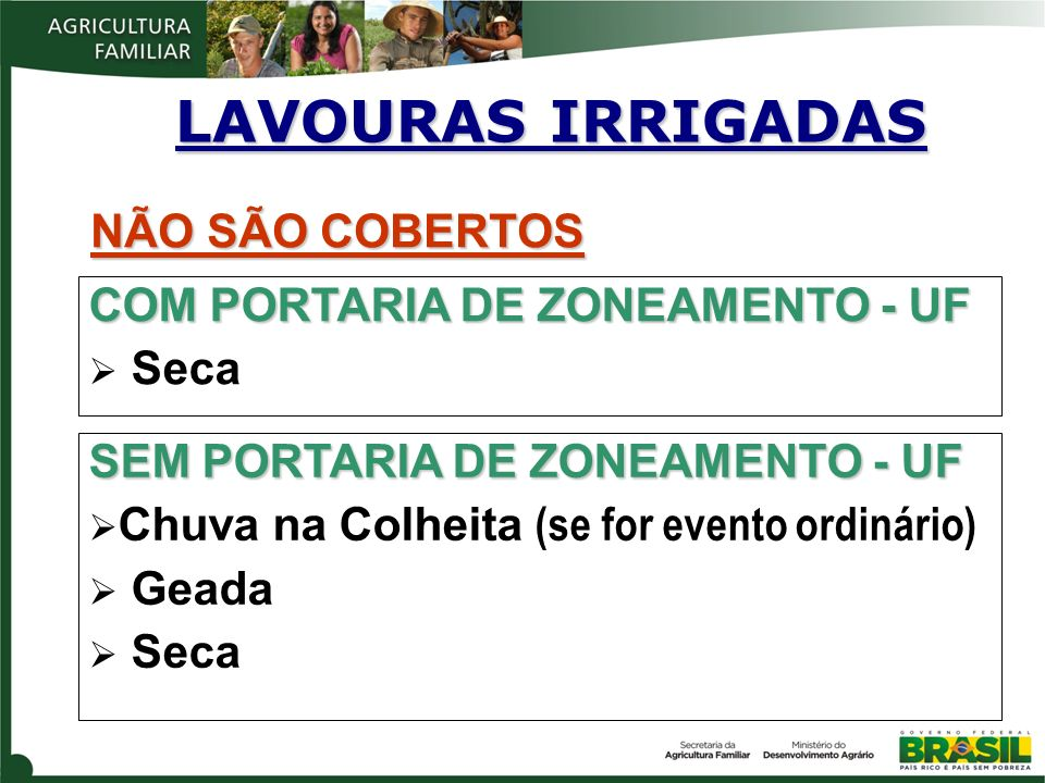 LAVOURAS IRRIGADAS NÃO SÃO COBERTOS COM PORTARIA DE ZONEAMENTO - UF