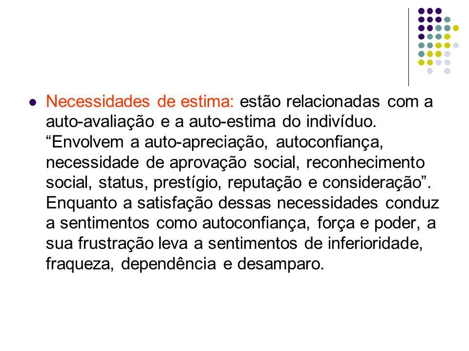 Necessidades de estima: estão relacionadas com a auto-avaliação e a auto-estima do indivíduo.