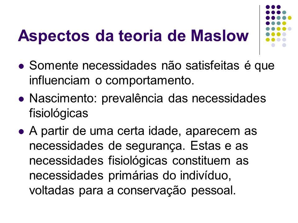 Aspectos da teoria de Maslow