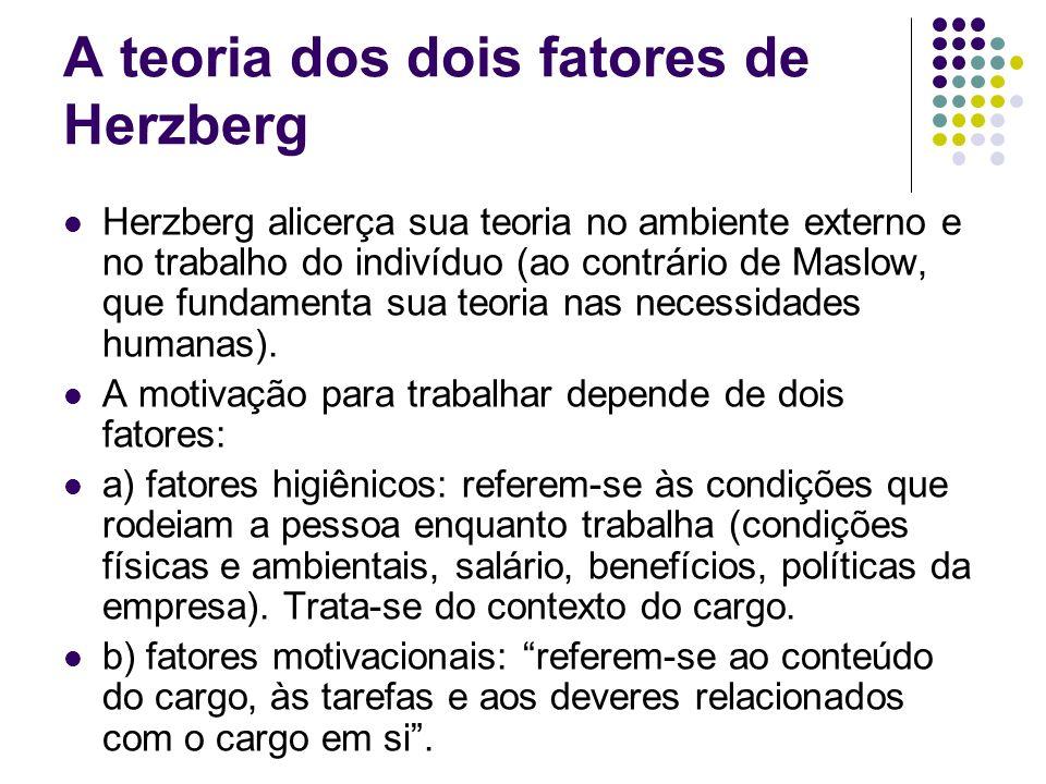A teoria dos dois fatores de Herzberg