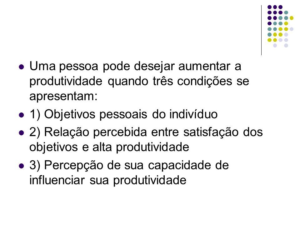 Uma pessoa pode desejar aumentar a produtividade quando três condições se apresentam: