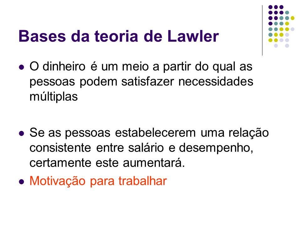 Bases da teoria de Lawler