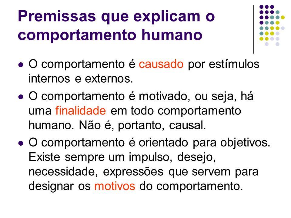 Premissas que explicam o comportamento humano