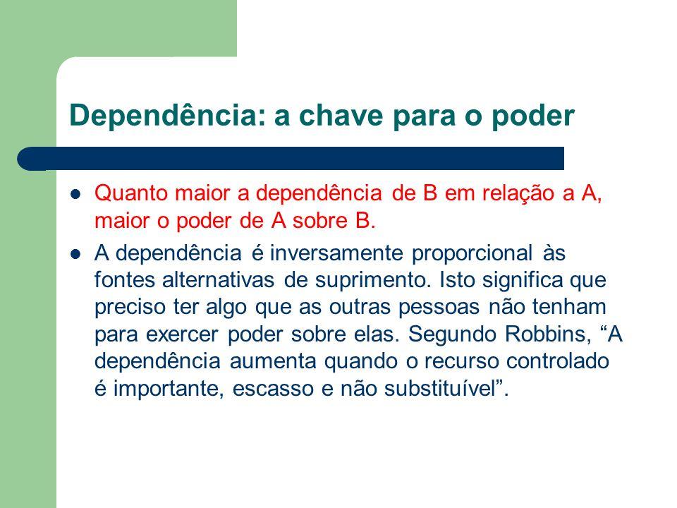 Dependência: a chave para o poder