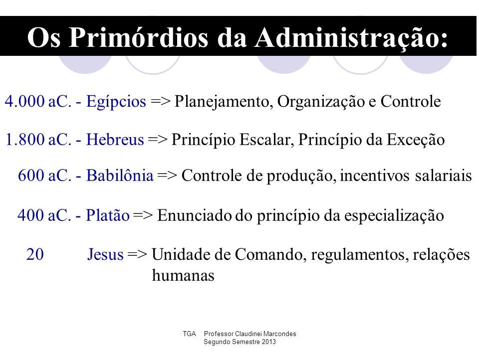 Os Primórdios da Administração: