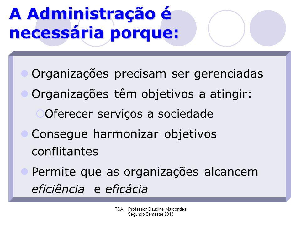 TGA Professor Claudinei Marcondes Segundo Semestre 2013
