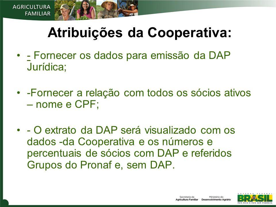 Atribuições da Cooperativa: