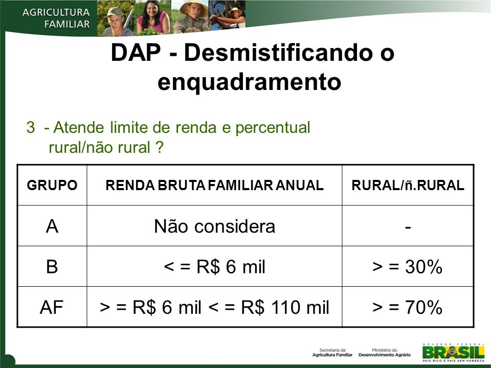 DAP - Desmistificando o enquadramento RENDA BRUTA FAMILIAR ANUAL