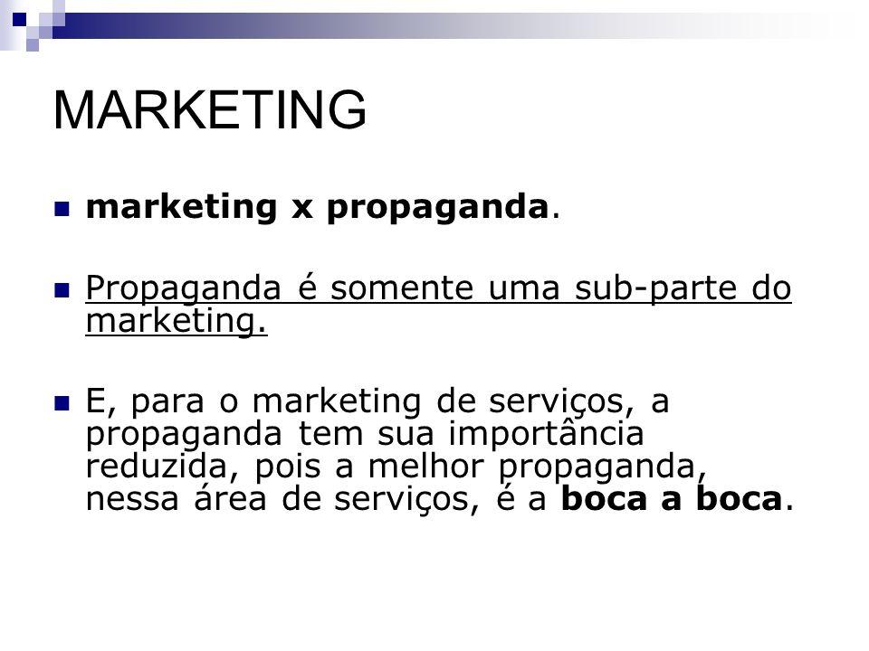 MARKETING marketing x propaganda.